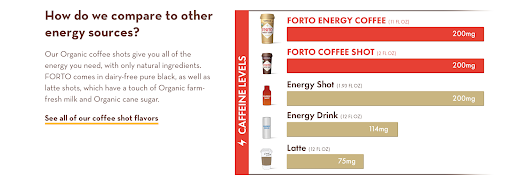 Forto Coffee.png